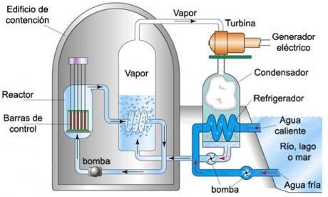 Fusión del núcleo del reactor 1 de la central nuclear de Fukushima