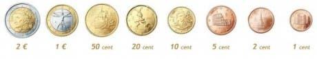 diseños monedas de euro Italia
