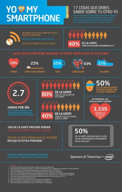 Infografía Yo Amo Mi Smartphone de Intel
