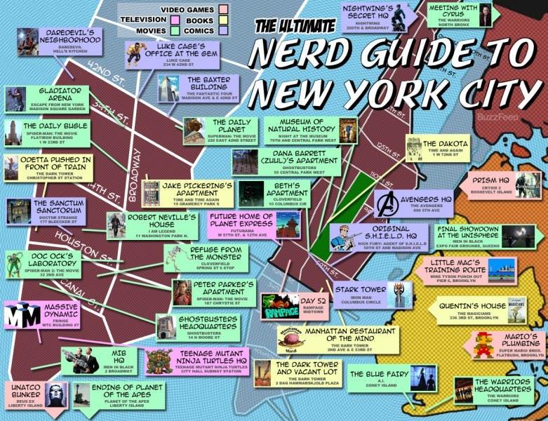 Guia Nerd De La Ciudad De Nueva York