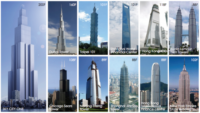 Sky City One China Más alto