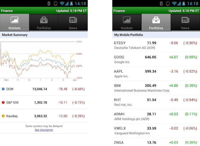 Android Finance