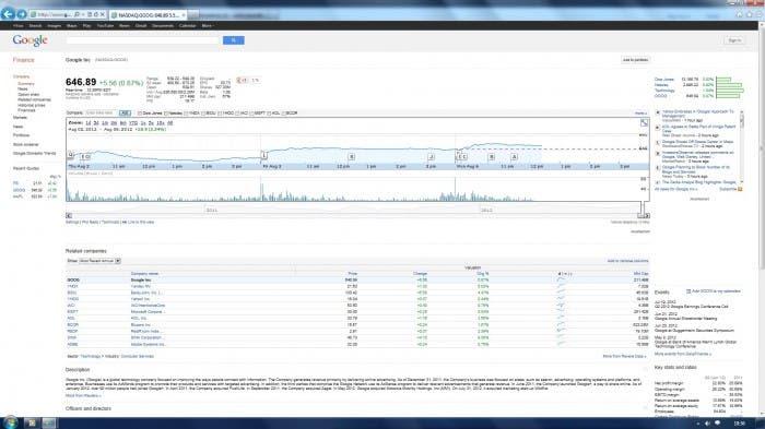Captura de pantalla de Google Finance