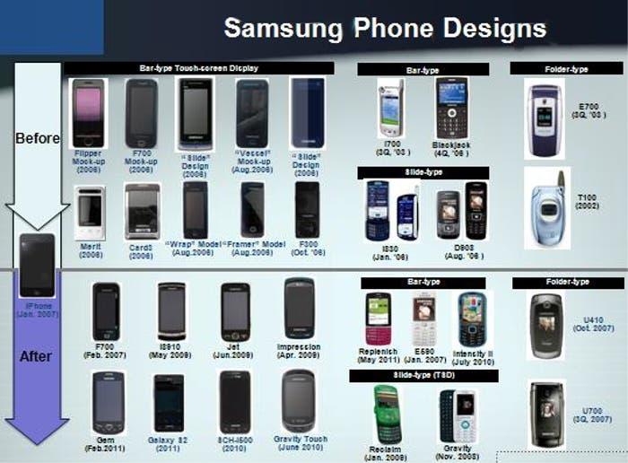 Samsung muestra diez prototipos pre-iPhone para defenderse en la guerra de patentes