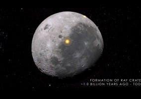Recreación de la creación y evolución de La Luna