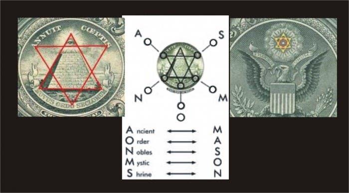 Representación de la Estrella de David en el billete de dólar americano