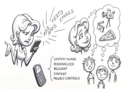 Interacción tecnologías pendientes del contexto