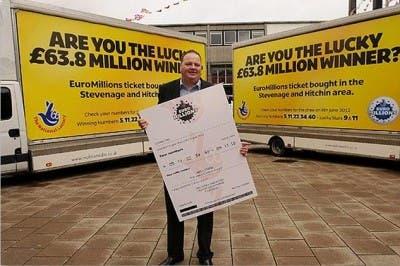 79 millones euros perdidos en la lotería