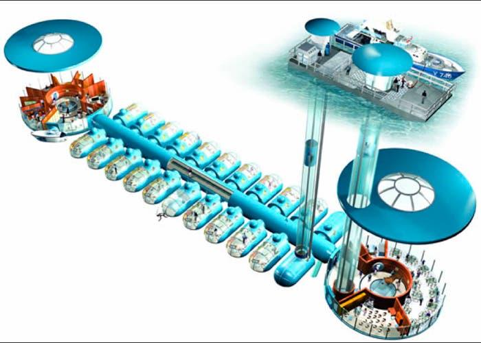 Esquema Hotel submarino Poseidon Resort