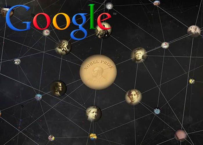 Nueva funcionalidad de Google