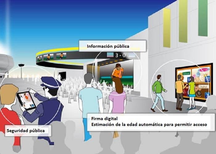 Ejemplo de NEC Smart City