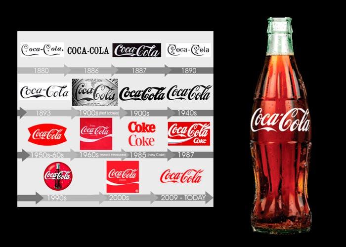 Evolución logotipo Coca cola