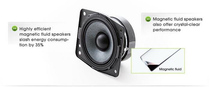 Fluído-magnético-Sony-Speaker