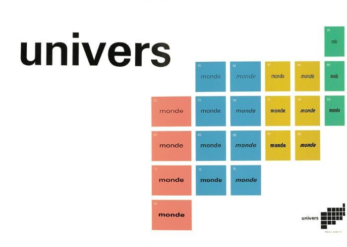 Esquema de las diferentes variaciones de la tipografía Univers