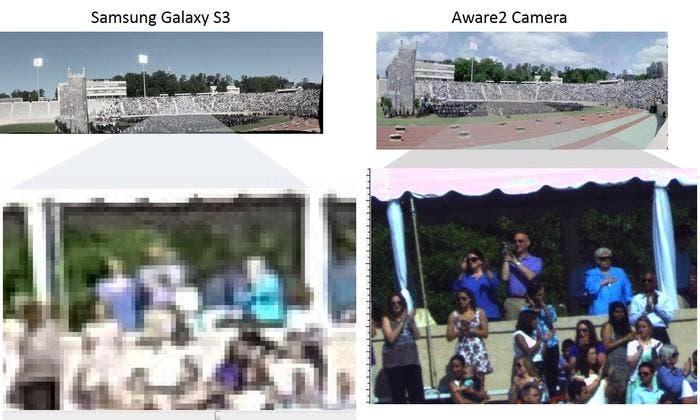 Nivel de definición de la cámara Gigapixel