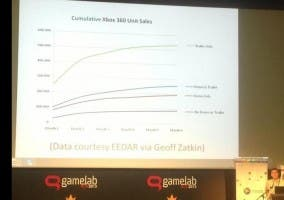 Jesse Schell en la Gamelab