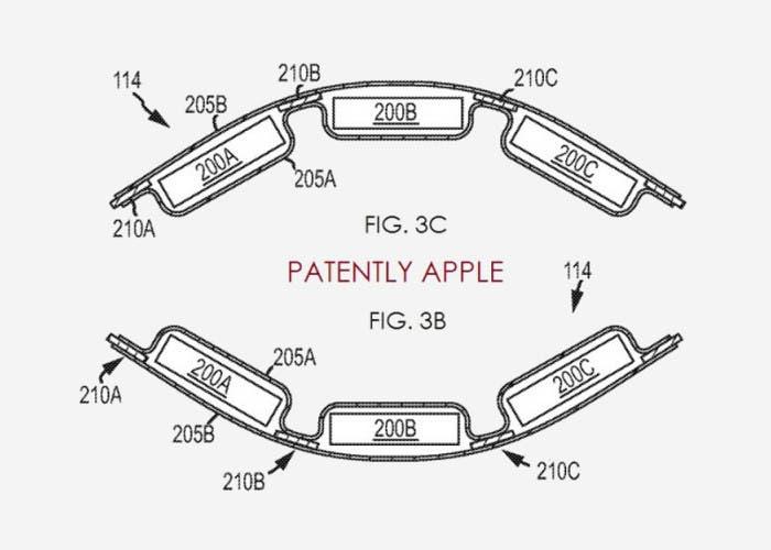 Patente de la batería flexible