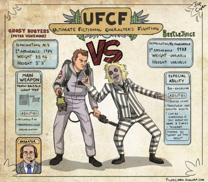 UFCF, batallas de personajes de ficción ilustradas