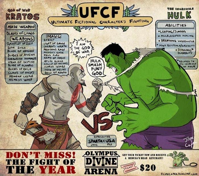 Kratos vs Hulk
