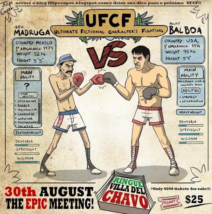 Madruga vs Balboa