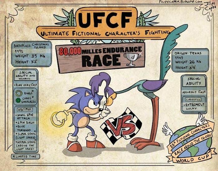 Sonic vs Correcaminos