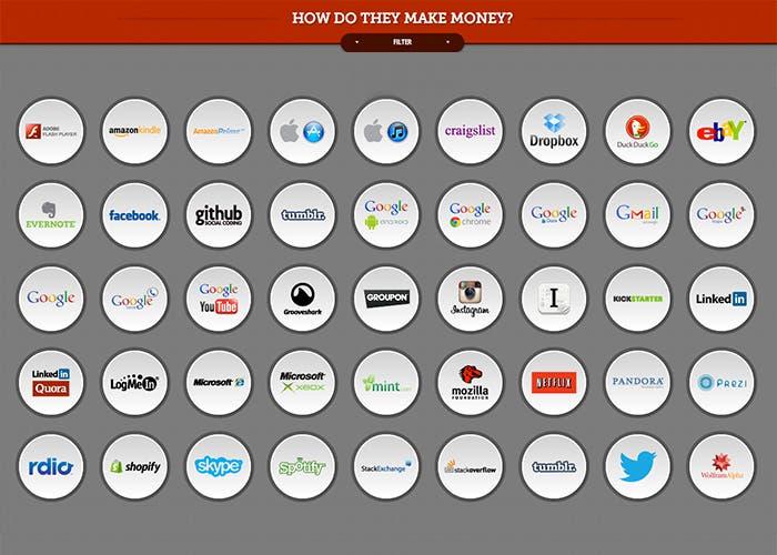Logos de empresas de Internet
