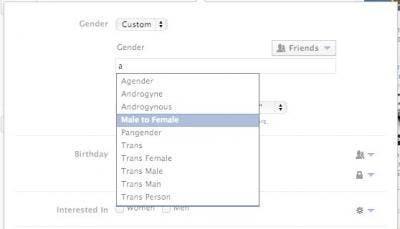 Identificadores de género de Facebook