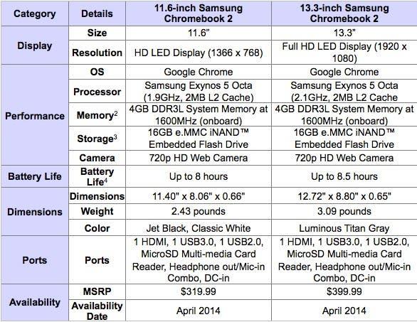 Tabla comparativa nuevos Chromebook 2