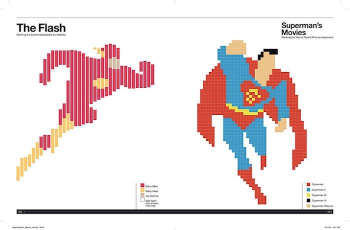 The Flash y Superman