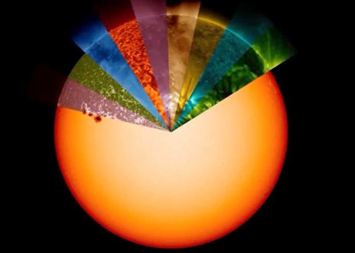 55dc52a9ef Puede que no seamos realmente conscientes de la importancia del sol en  nuestro día a día pero, si nos paramos a pensar, nos daremos cuenta de que  influye en ...