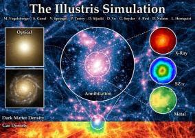Simulación Universo Illustris