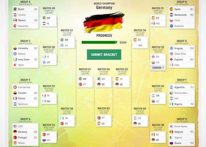 EA Sports predice que Alemania ganará el mundial Brasil 2014
