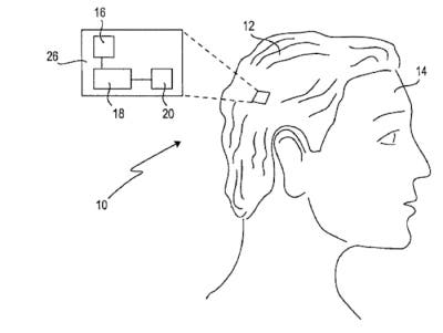 Sony peluca inteligente