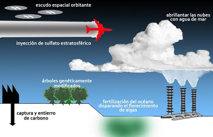 Geoingeniería para salvar al planeta