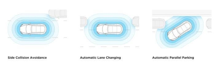 Tesla cambio de carril colisiones laterales aparcamiento