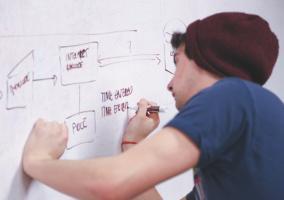 startup pizarra brainstorming