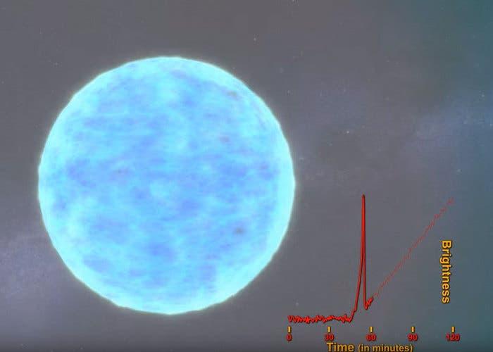 Kepler supernova estrella explota muere