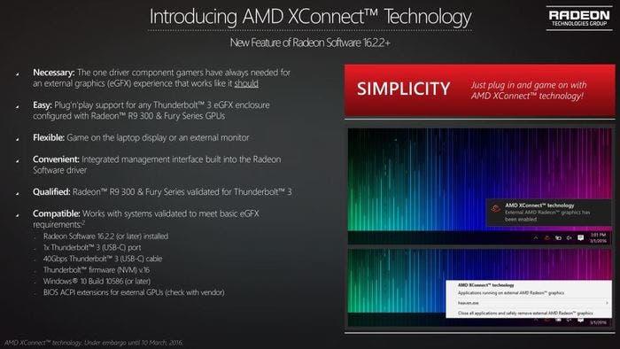 Requisitos AMD