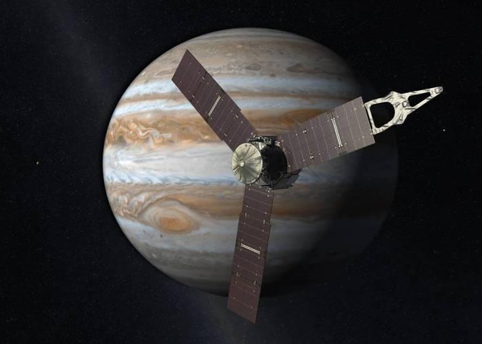 Júpiter-Juno