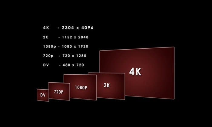 TV resolución 4K