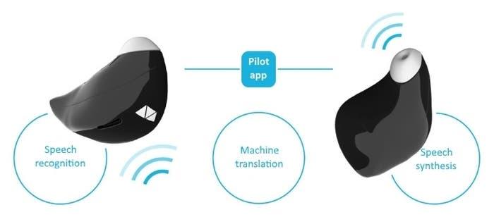 como funcionan los audifonos traductores Pilot