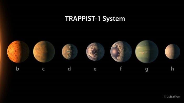 La NASA descubre un sistema solar con siete planetas similares a la Tierra