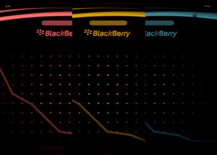 blackberry-caos-xombit